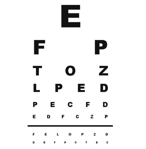 http://www.essilor.com/en/EyeHealth/LensesForYourVision/TestyourEyes/Pages/EyetestforDistancevision.aspx